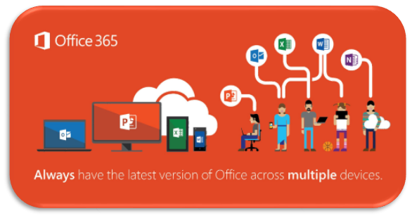Getting to most out of Office 365